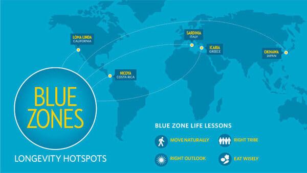 Na świecie istnieje 5 niebieskich stref, w których statystycznie ludzie przeżywają 100 lat lub więcej.